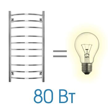 Фото 4235: Электрический полотенцесушитель Energy Grand 1000x500