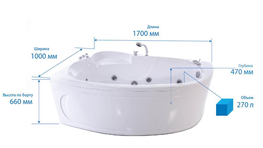 Фото 3893: Ванна акриловая Тритон Изабель L/R 170х100х63