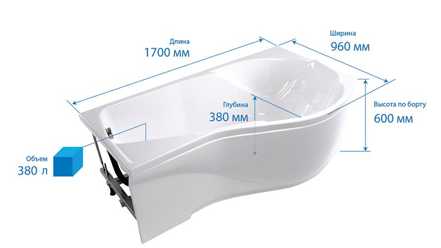 Фото 3172: Ванна акриловая Тритон Мишель 170х96х60