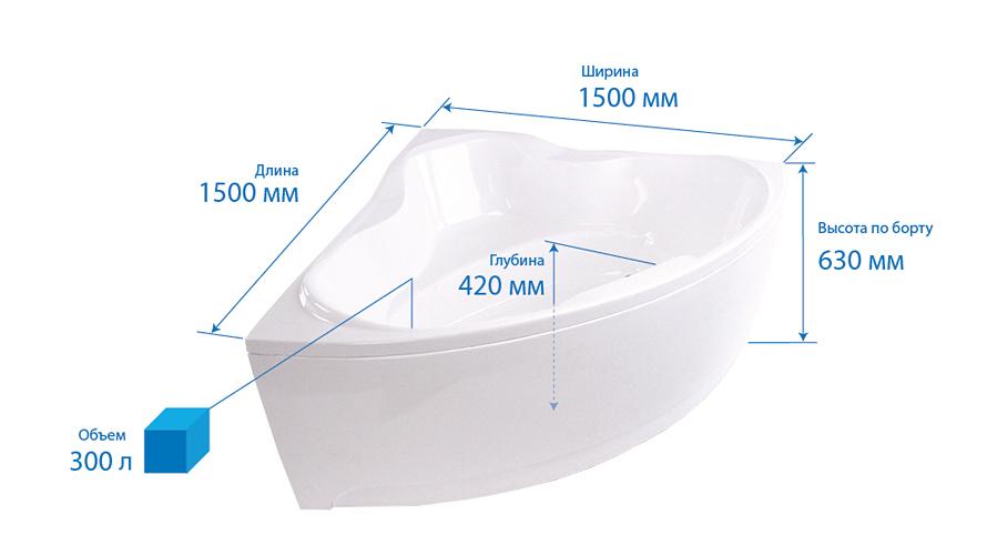 Фото 7040: Ванна акриловая Тритон Троя 150х150х63